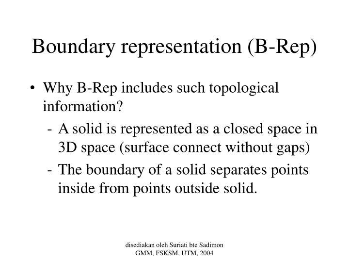 Boundary representation (B-Rep)