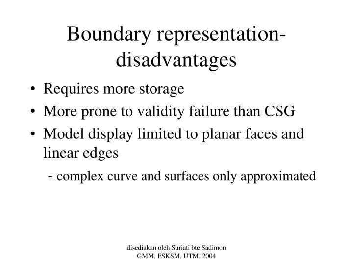 Boundary representation- disadvantages