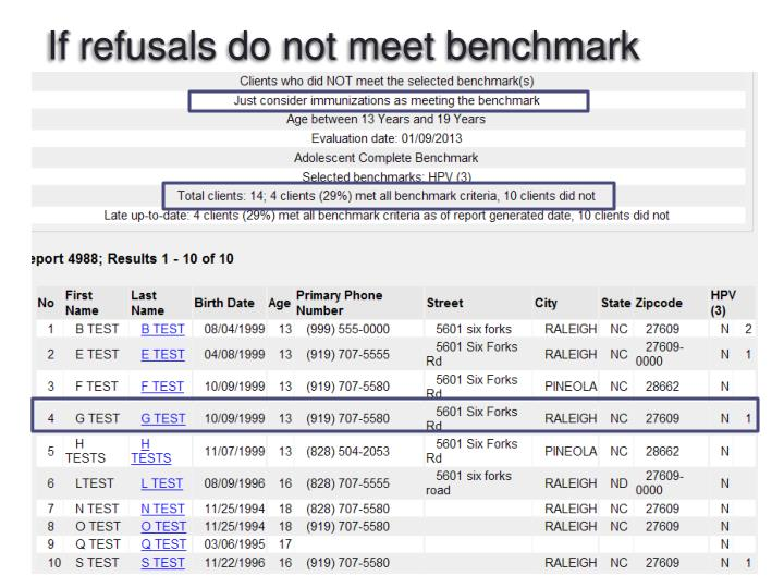 If refusals do not meet benchmark