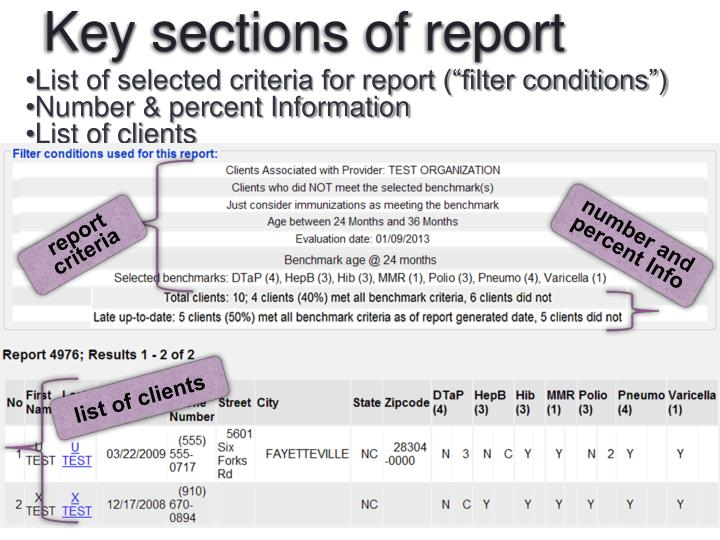 Key sections of report