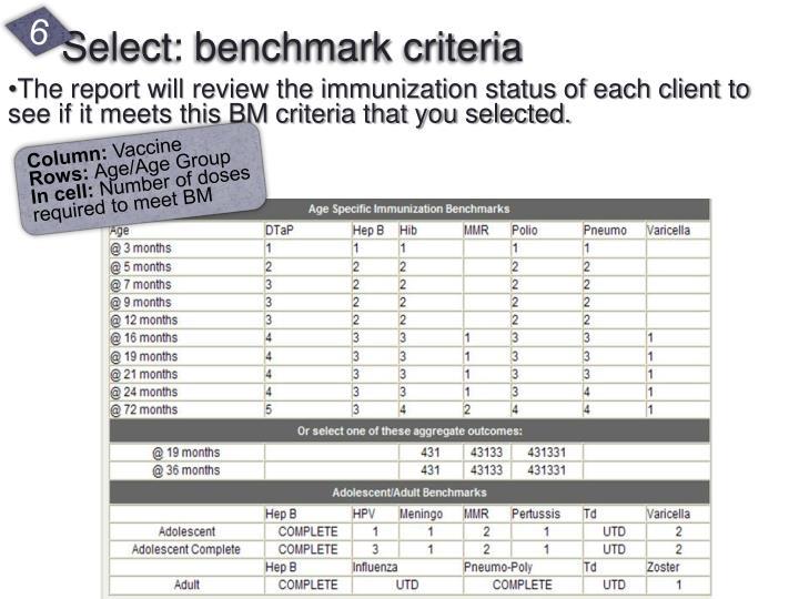 Select: benchmark criteria