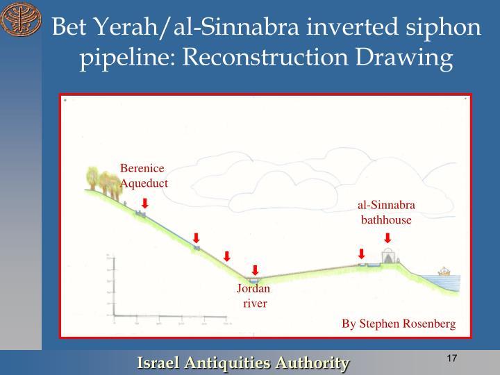 Bet Yerah/al-Sinnabra inverted siphon pipeline: Reconstruction Drawing