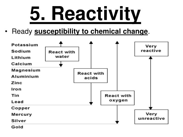 5. Reactivity