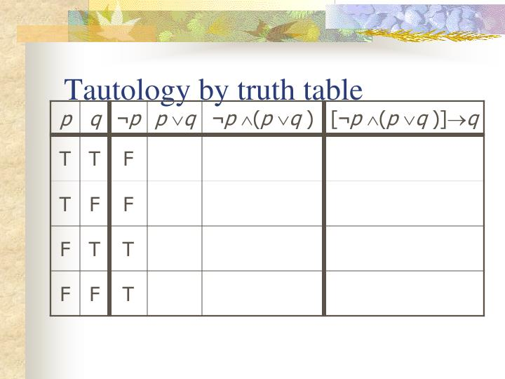 Tautology by truth table