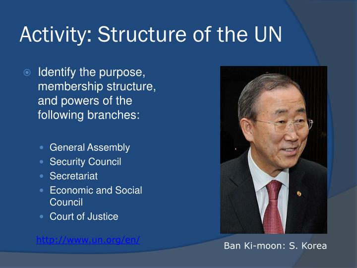 Activity: Structure of the UN