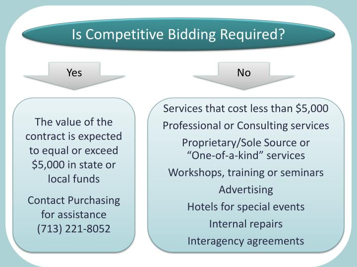 Is Competitive Bidding Required?
