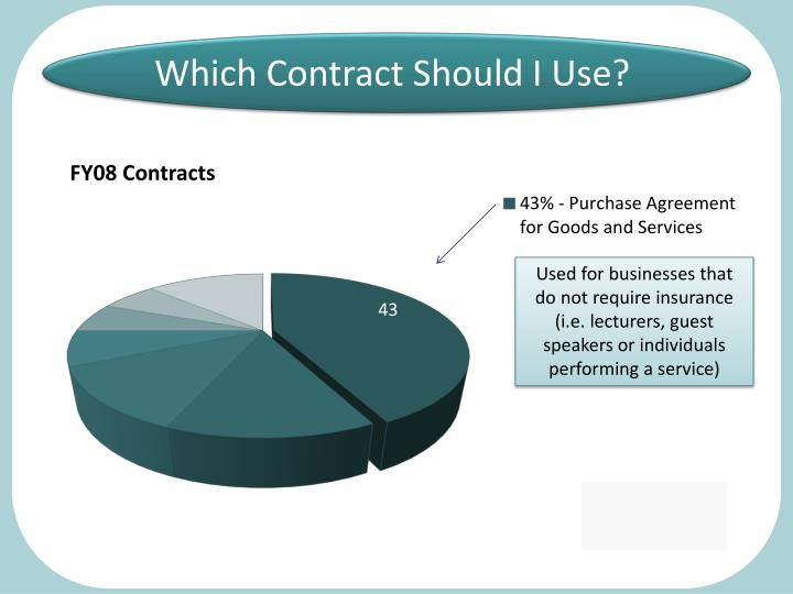 Which Contract Should I Use?