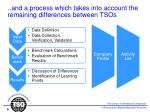 and a process which takes into account the remaining differences between tsos