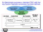 for benchmark purposes a standard tso with five key system operation processes has been defined