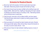 schedule for readout boards
