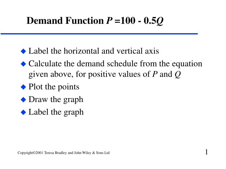 Label the horizontal and vertical axis