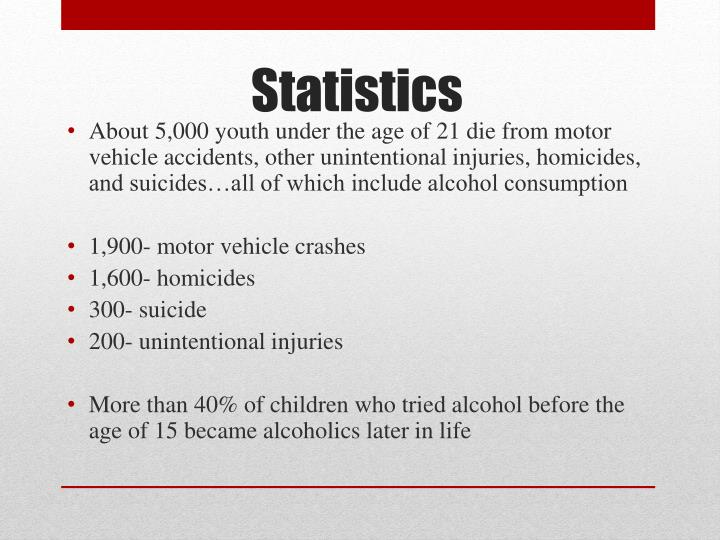 About 5,000 youth under the age of 21 die from motor vehicle accidents, other unintentional injuries, homicides, and suicides…all of which include alcohol consumption
