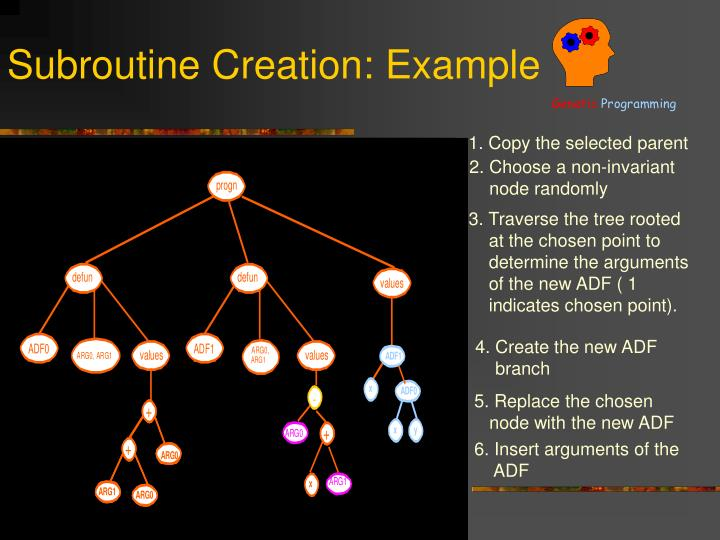 Subroutine Creation: Example