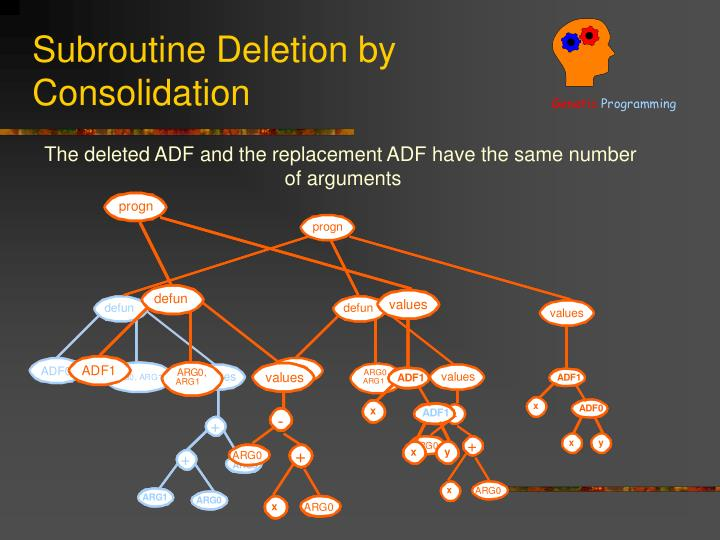Subroutine Deletion by Consolidation
