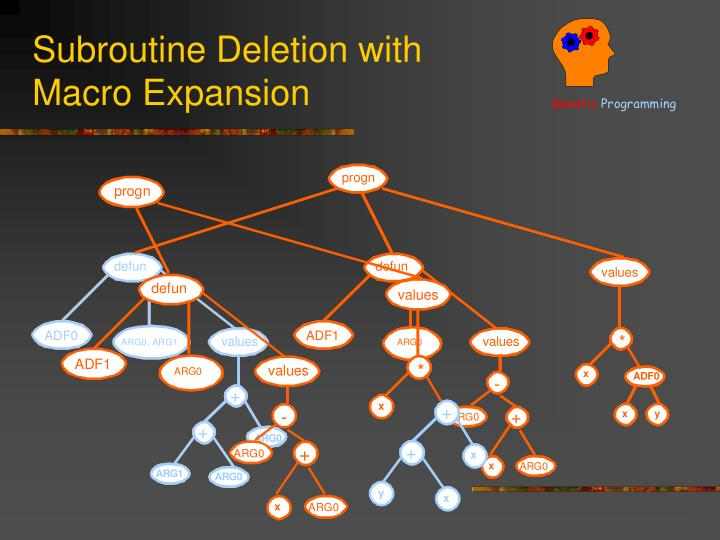 Subroutine Deletion with