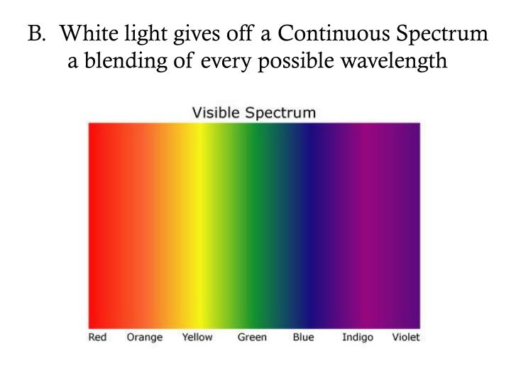 B.  White light gives off a Continuous Spectrum