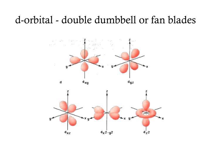 d-orbital - double dumbbell or fan blades