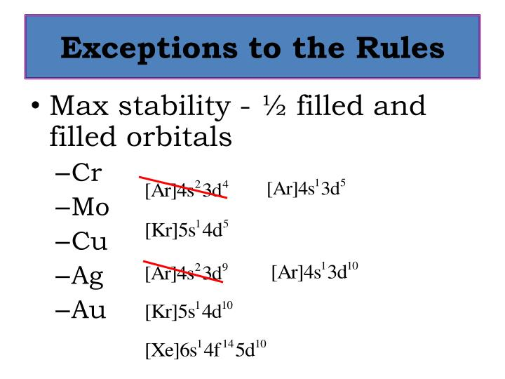 Exceptions to the Rules