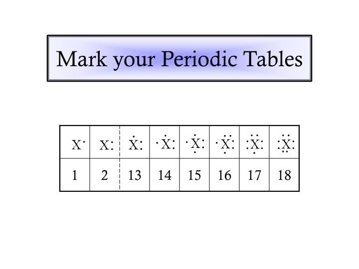 Mark your Periodic Tables