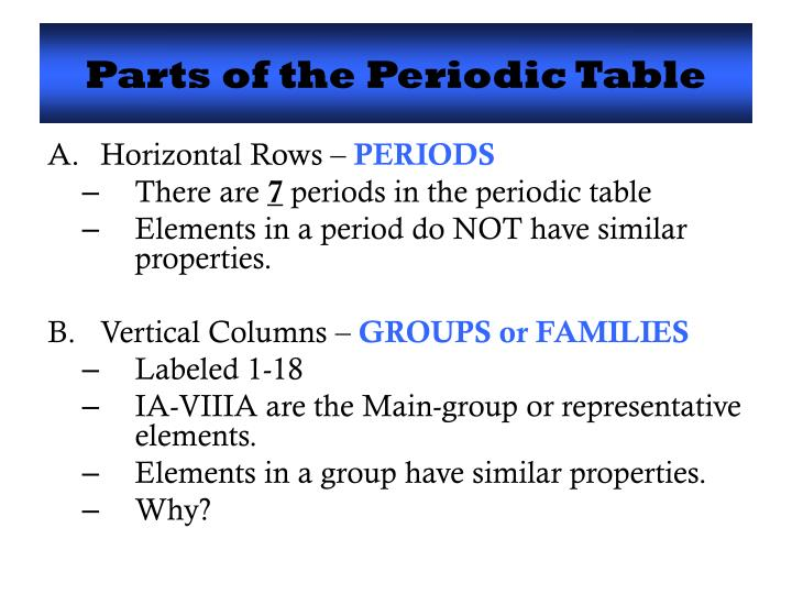 Parts of the Periodic Table