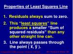 properties of least squares line2