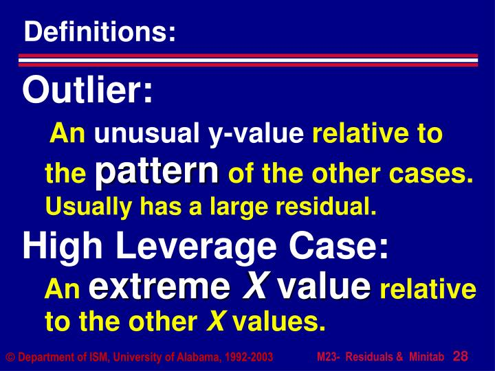 High Leverage Case:
