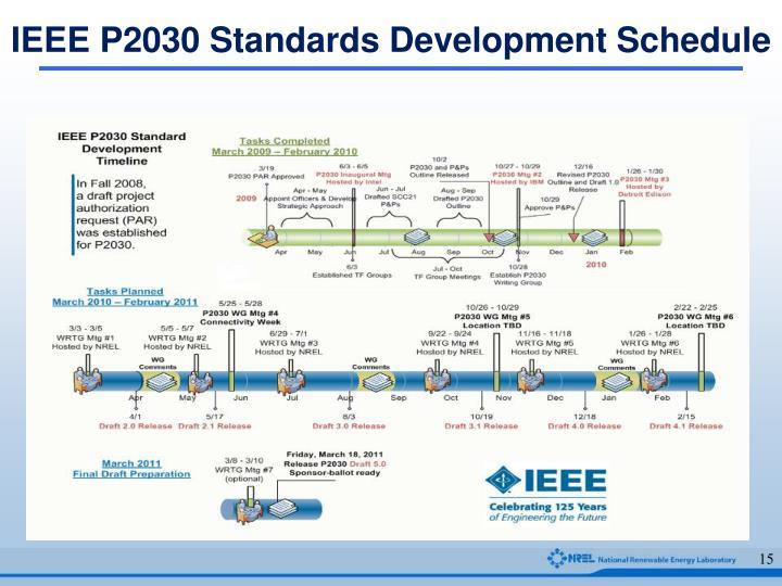 IEEE P2030 Standards Development Schedule