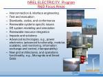 nrel electricity program r d focus areas