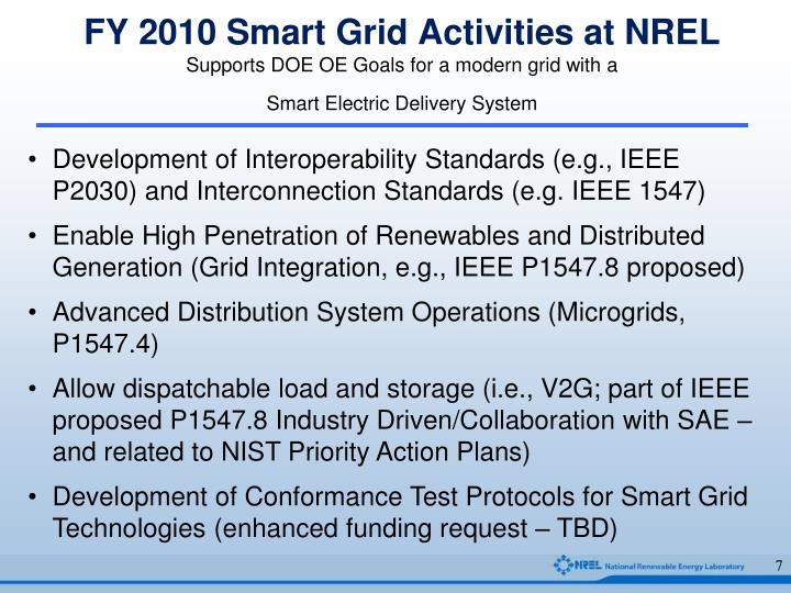 FY 2010 Smart Grid Activities at NREL