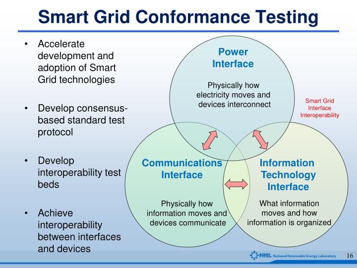 Smart Grid Conformance Testing
