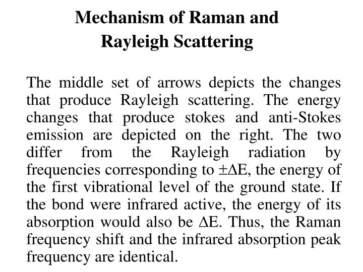 Mechanism of Raman and