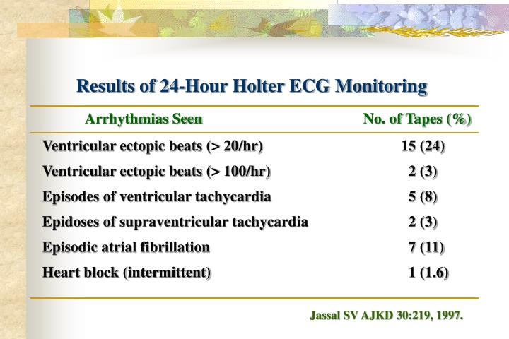 Results of 24-Hour Holter ECG Monitoring