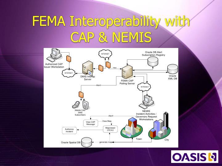 FEMA Interoperability with CAP & NEMIS