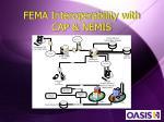 fema interoperability with cap nemis