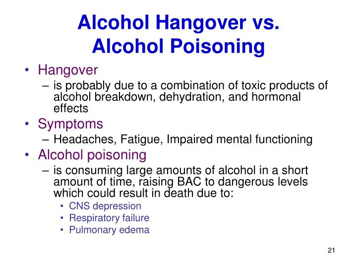 Alcohol Hangover vs.
