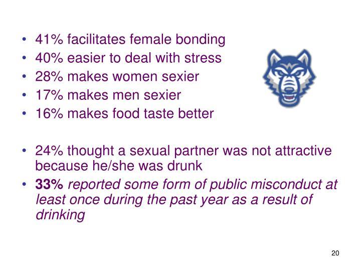 41% facilitates female bonding