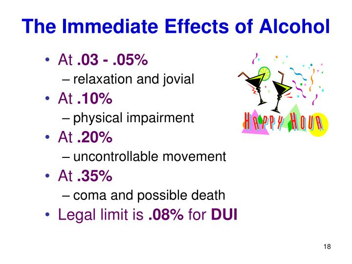The Immediate Effects of Alcohol