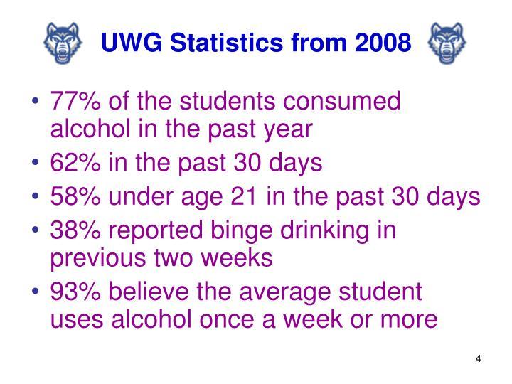 UWG Statistics from 2008