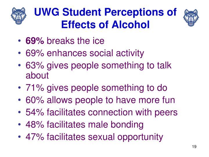UWG Student Perceptions of