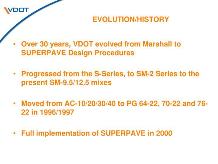EVOLUTION/HISTORY