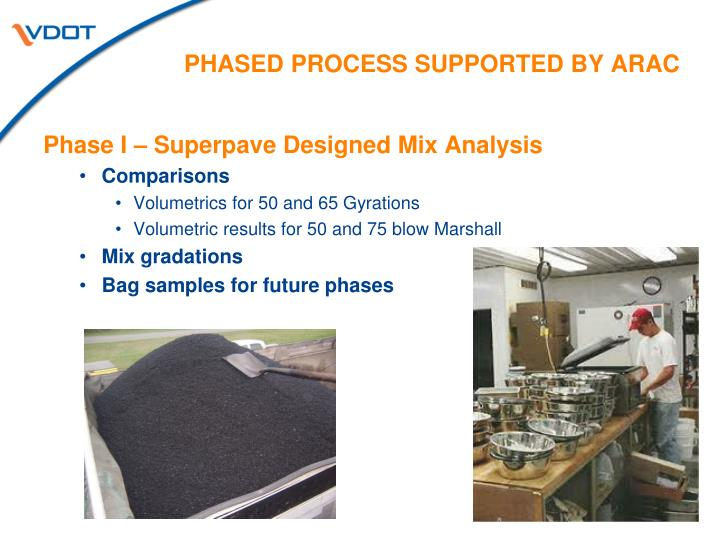 Phased Process Supported by ARAC