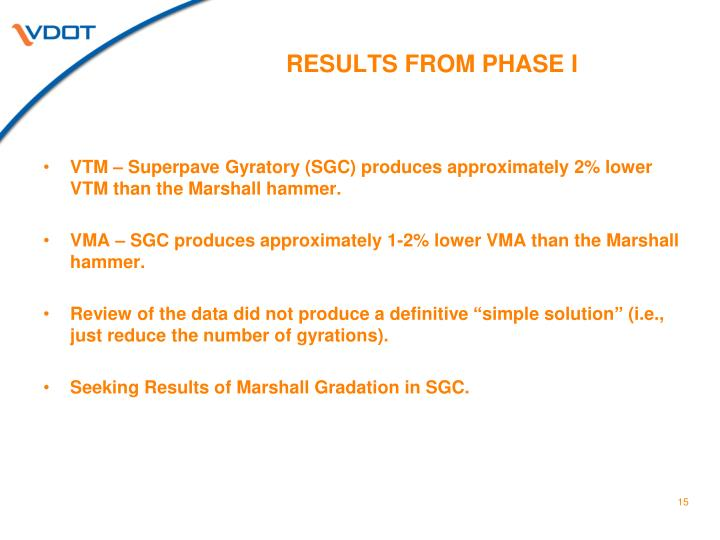 RESULTS FROM PHASE I
