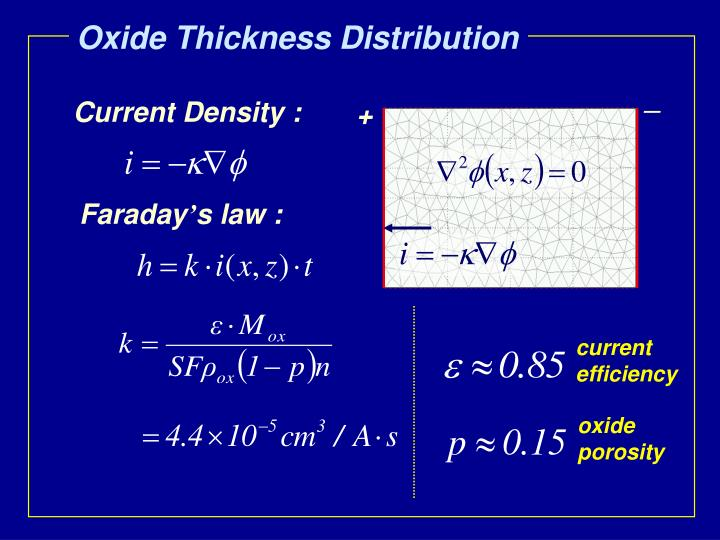 Oxide Thickness Distribution