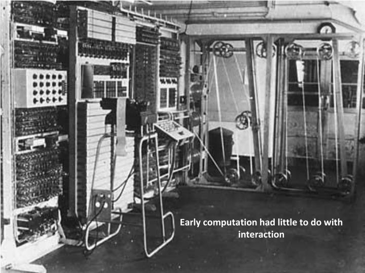 Early computation had little to do with interaction