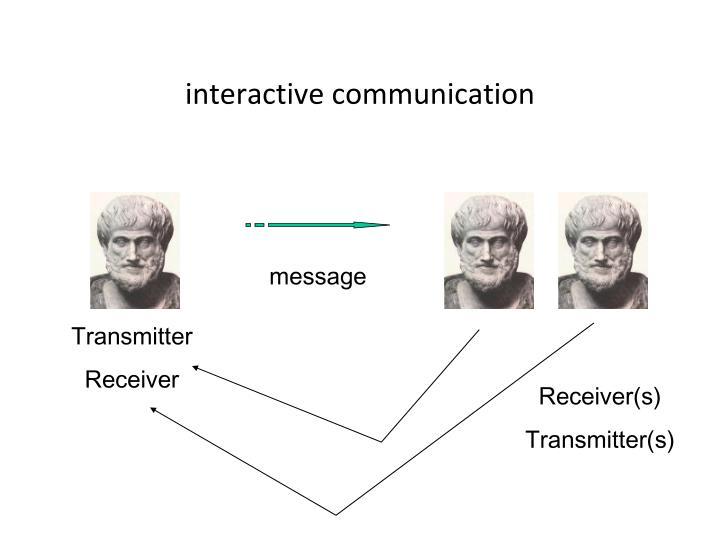 interactive communication