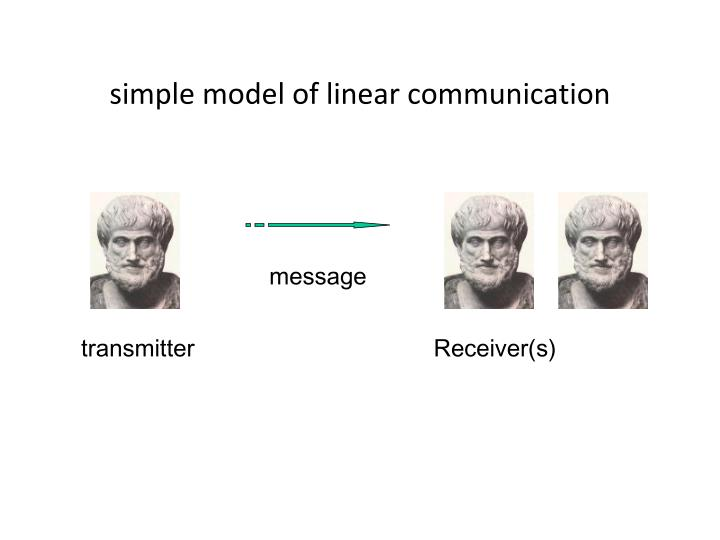 simple model of linear communication