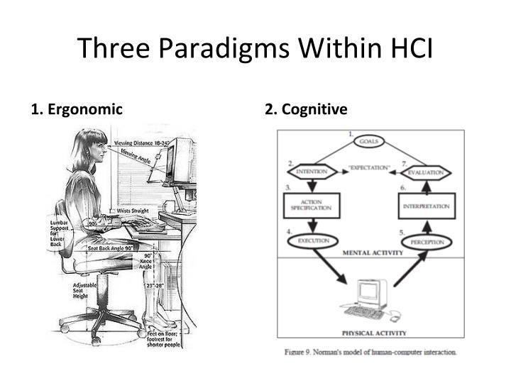 Three Paradigms Within HCI