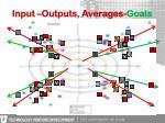 input outputs averages goals