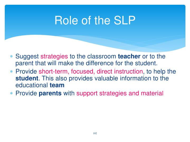Role of the SLP
