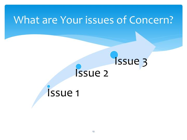 What are Your issues of Concern?